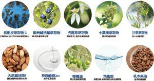 SimiTRY藥用美白凝霜
